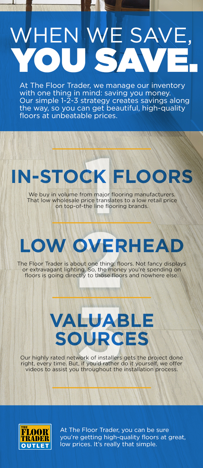 Floor Trader Theory of Outletivity